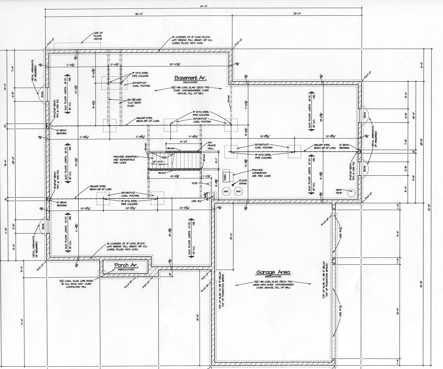 Blueprints for Foundation blueprints